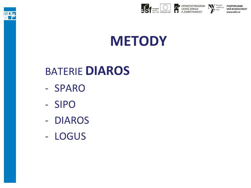 METODY BATERIE DIAROS SPARO SIPO DIAROS LOGUS METHODS DIAROS BATTERY