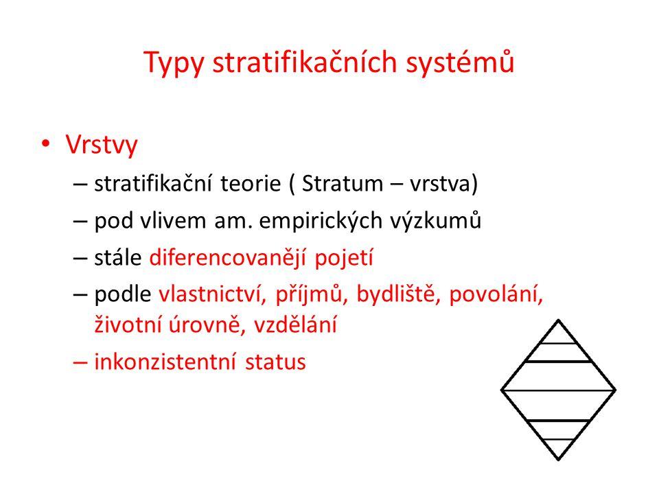 Typy stratifikačních systémů
