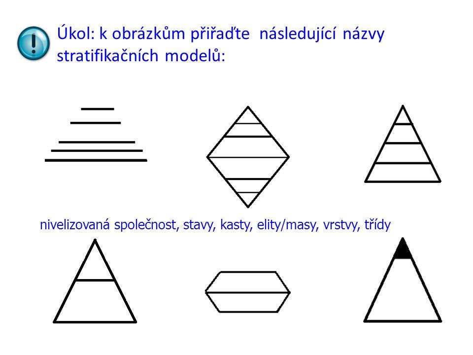 Úkol: k obrázkům přiřaďte následující názvy stratifikačních modelů:
