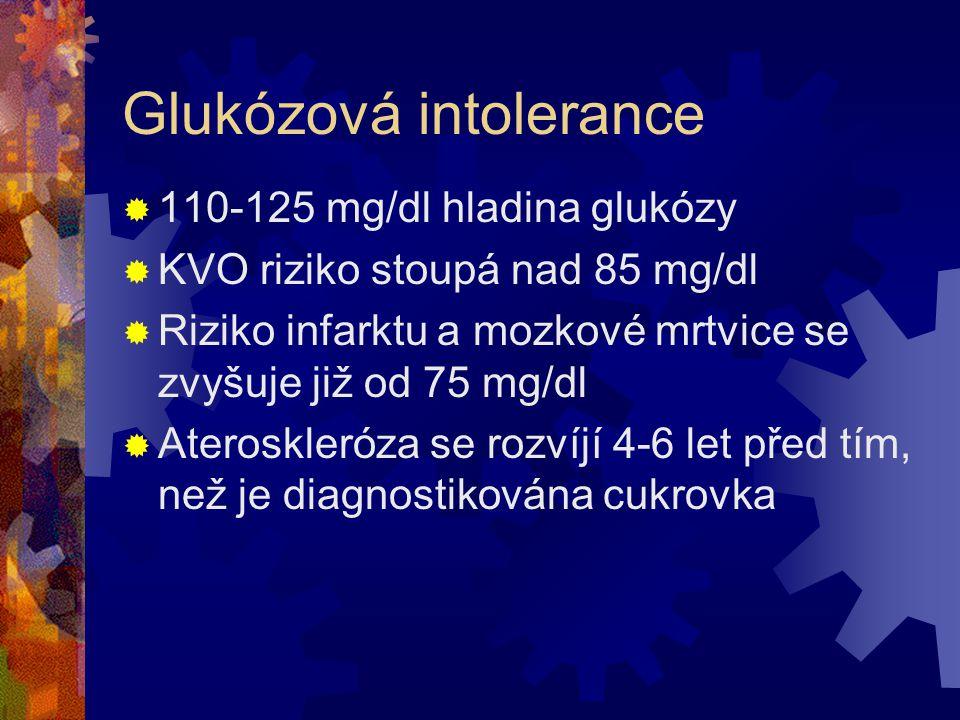 Glukózová intolerance