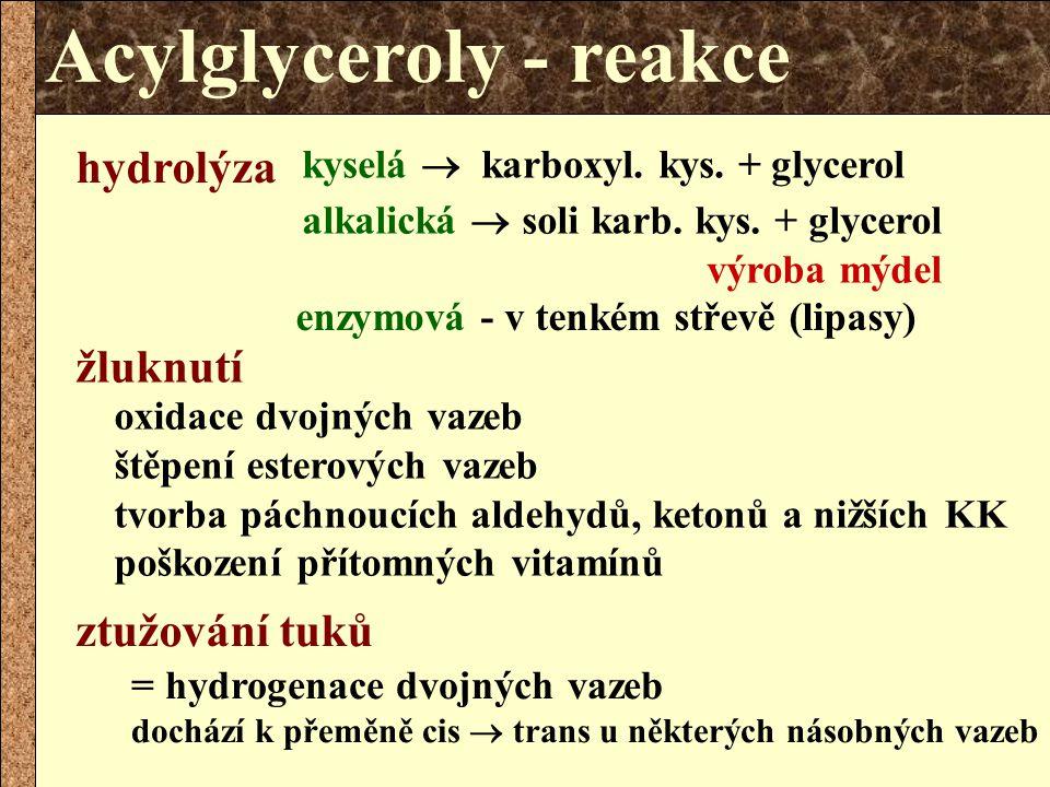 Acylglyceroly - reakce