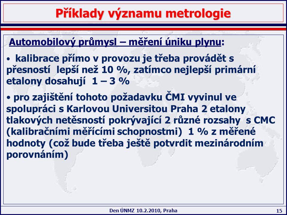 Příklady významu metrologie