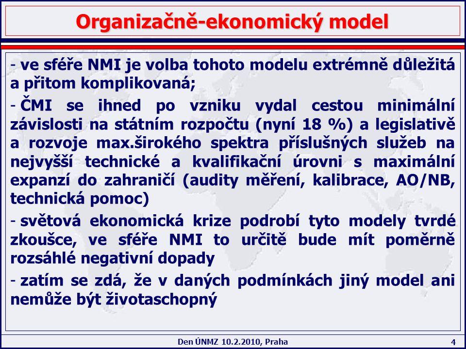 Organizačně-ekonomický model