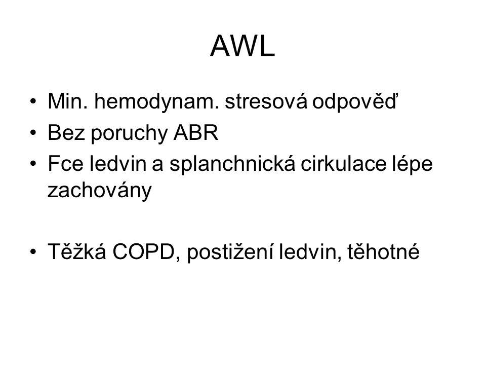 AWL Min. hemodynam. stresová odpověď Bez poruchy ABR