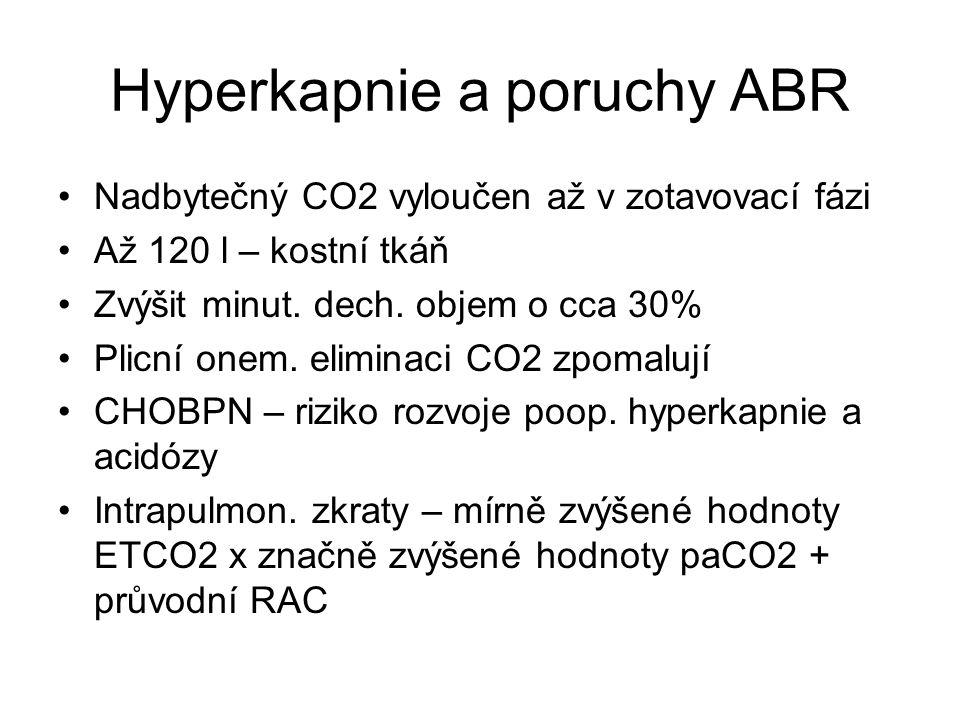 Hyperkapnie a poruchy ABR