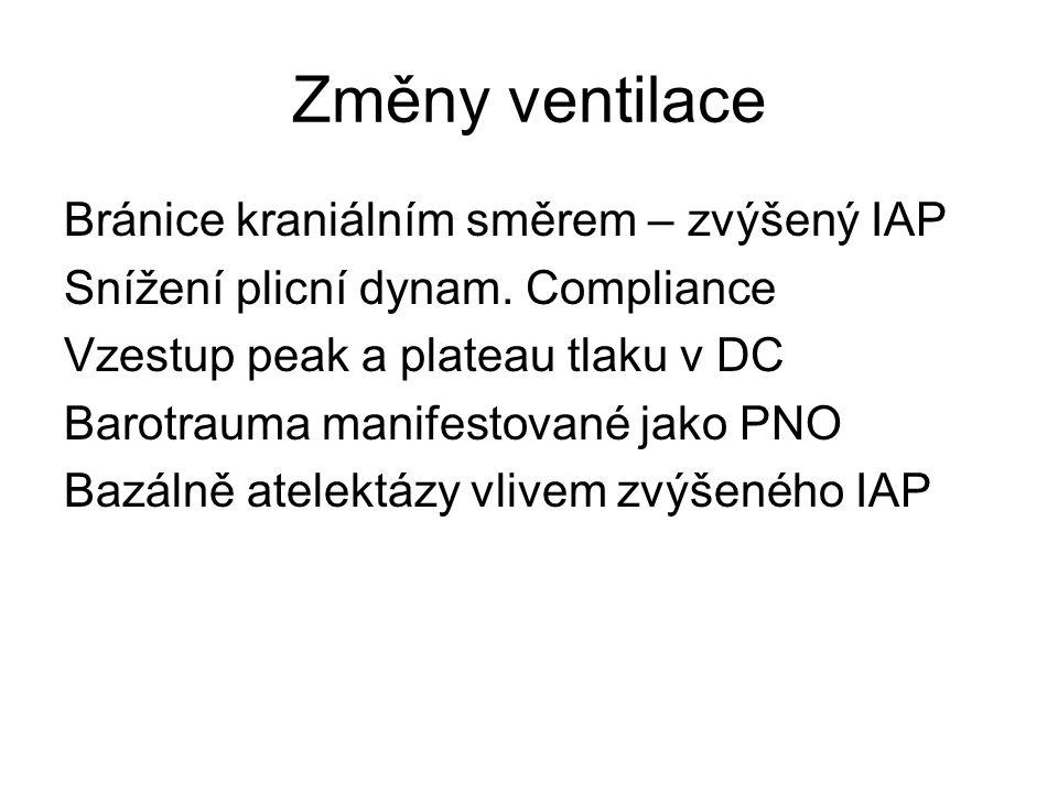 Změny ventilace Bránice kraniálním směrem – zvýšený IAP