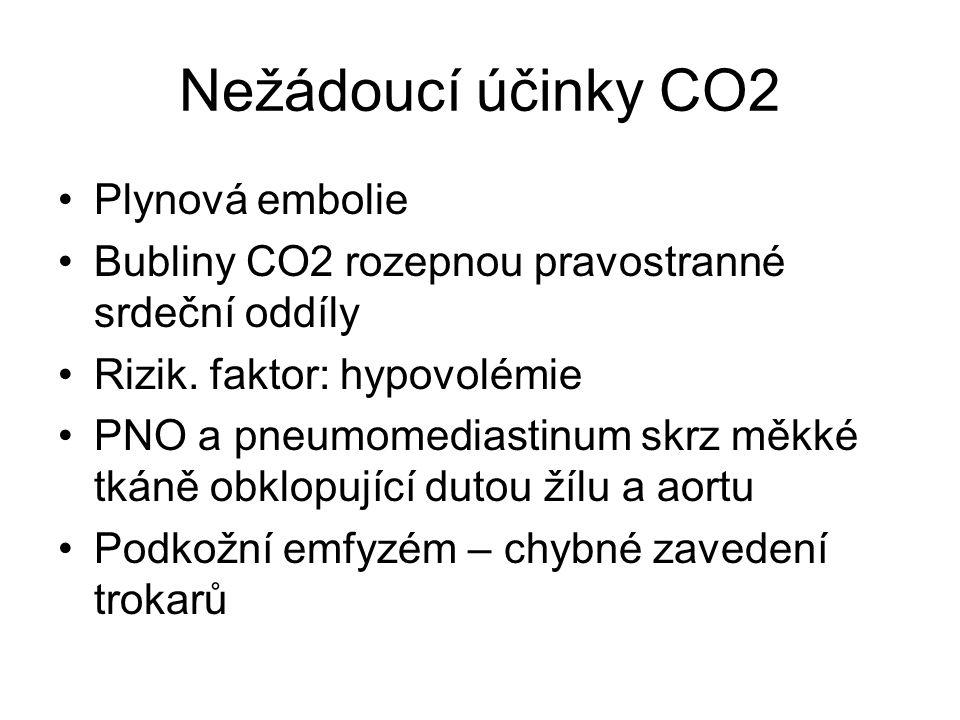 Nežádoucí účinky CO2 Plynová embolie