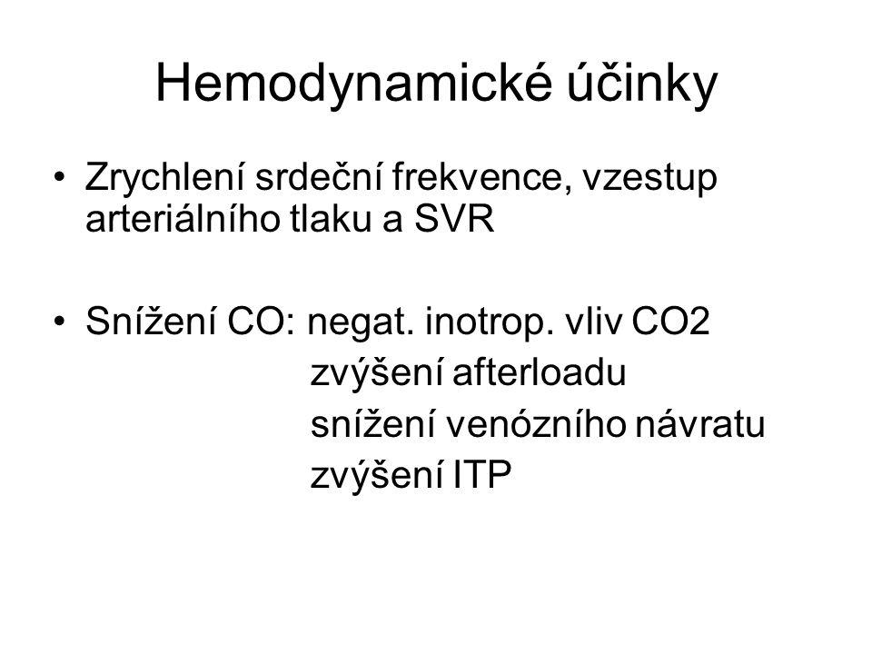 Hemodynamické účinky Zrychlení srdeční frekvence, vzestup arteriálního tlaku a SVR. Snížení CO: negat. inotrop. vliv CO2.
