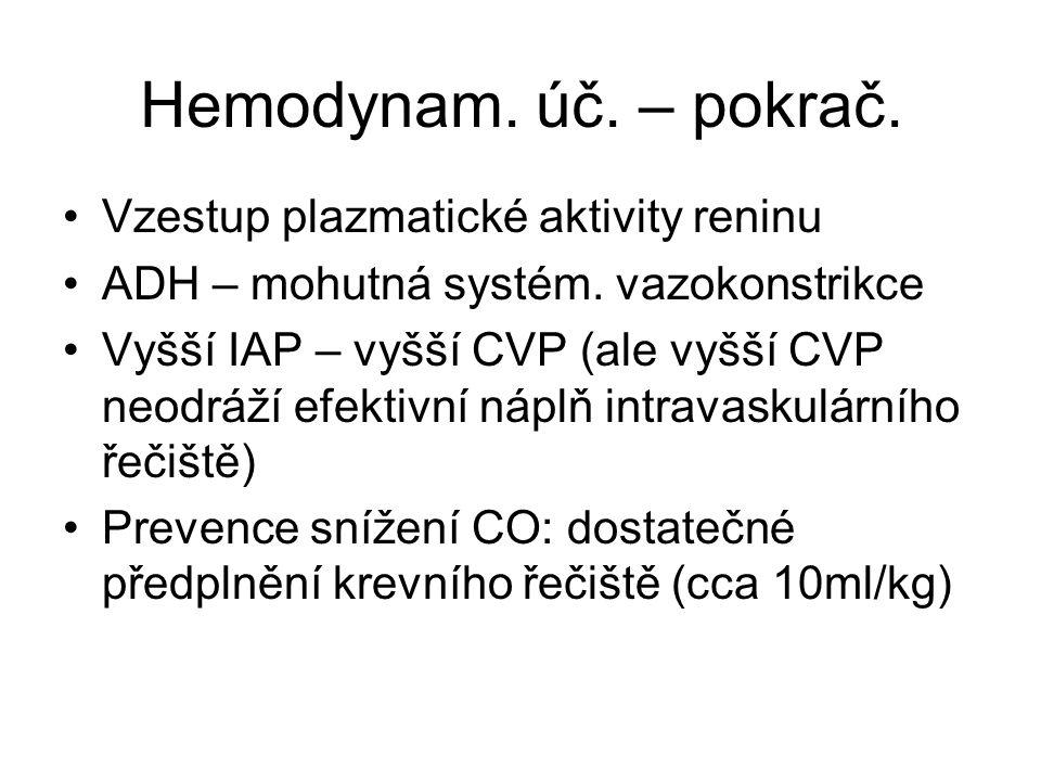 Hemodynam. úč. – pokrač. Vzestup plazmatické aktivity reninu