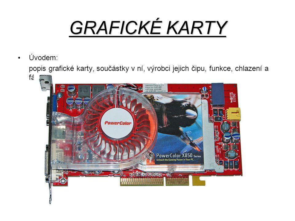 GRAFICKÉ KARTY Úvodem:
