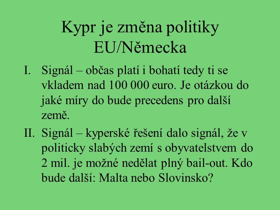 Kypr je změna politiky EU/Německa