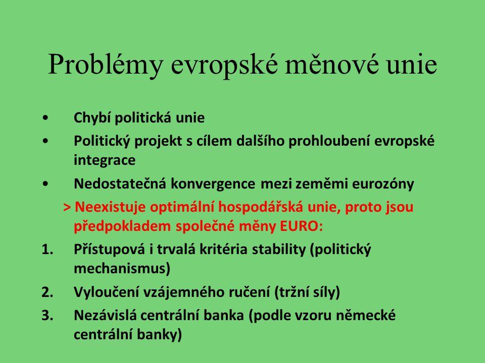 Problémy evropské měnové unie