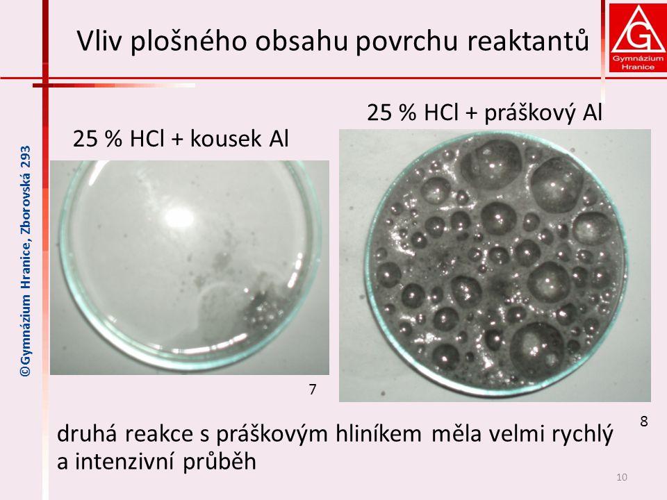 Vliv plošného obsahu povrchu reaktantů