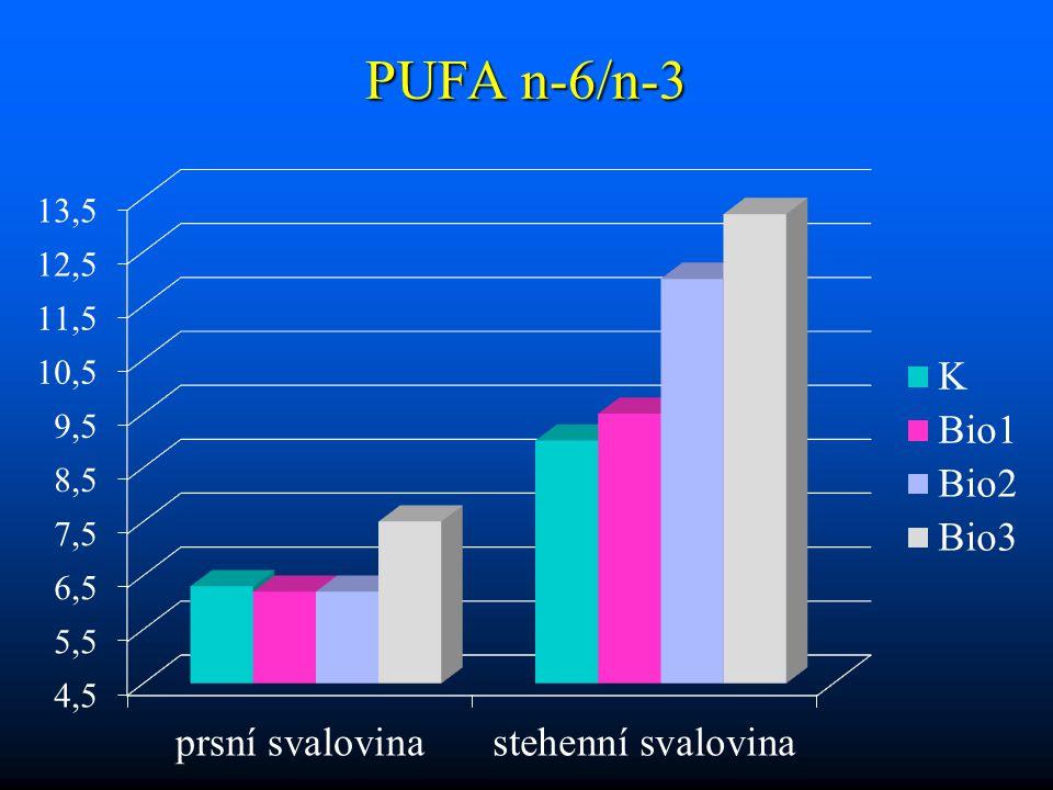 PUFA n-6/n-3