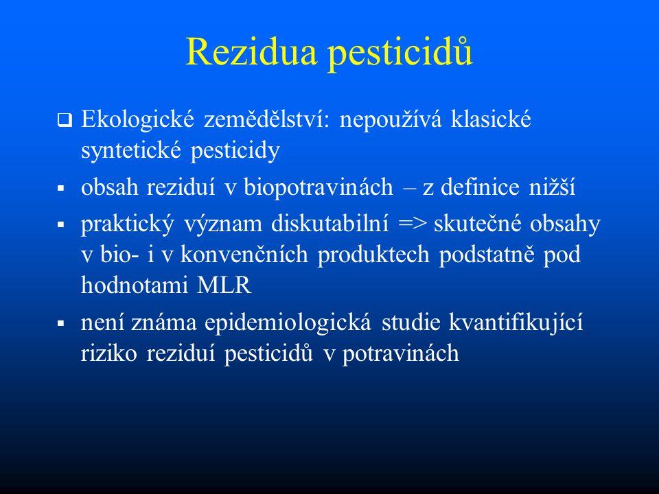 Rezidua pesticidů Ekologické zemědělství: nepoužívá klasické syntetické pesticidy. obsah reziduí v biopotravinách – z definice nižší.