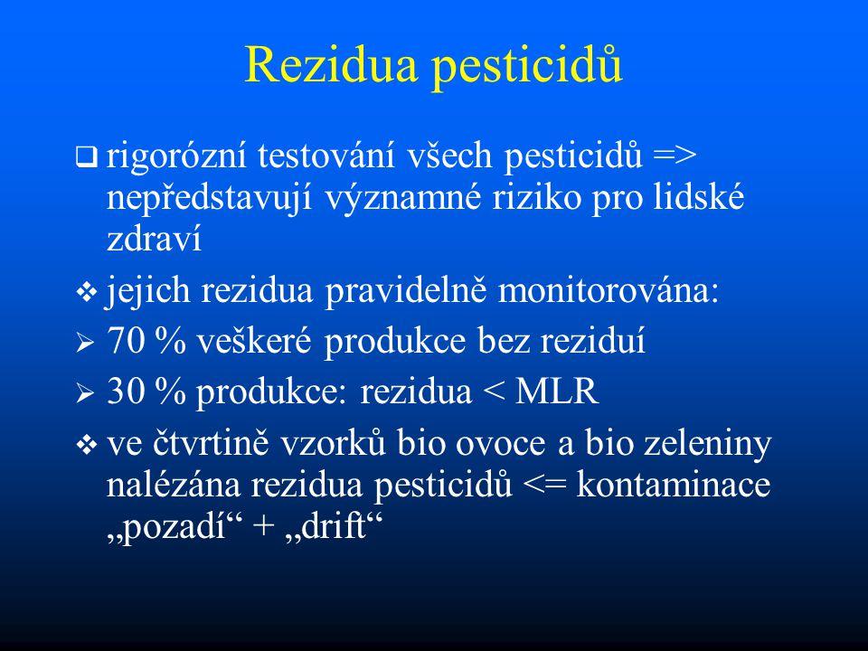 Rezidua pesticidů rigorózní testování všech pesticidů => nepředstavují významné riziko pro lidské zdraví.