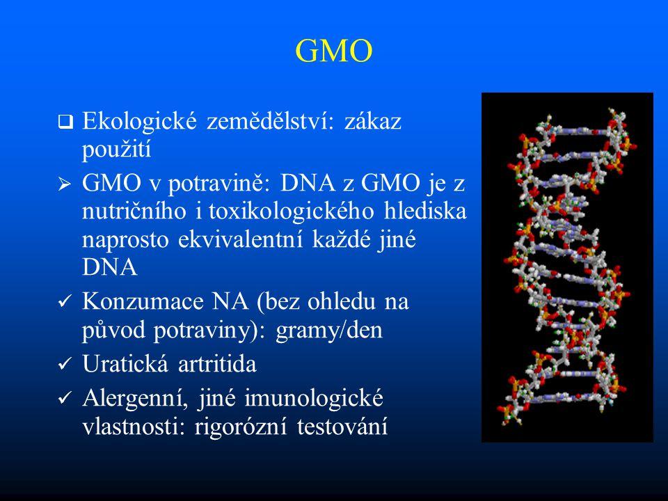GMO Ekologické zemědělství: zákaz použití