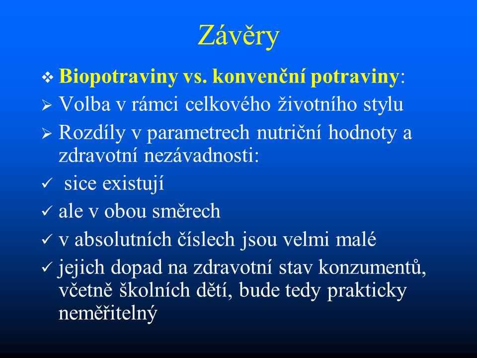 Závěry Biopotraviny vs. konvenční potraviny: