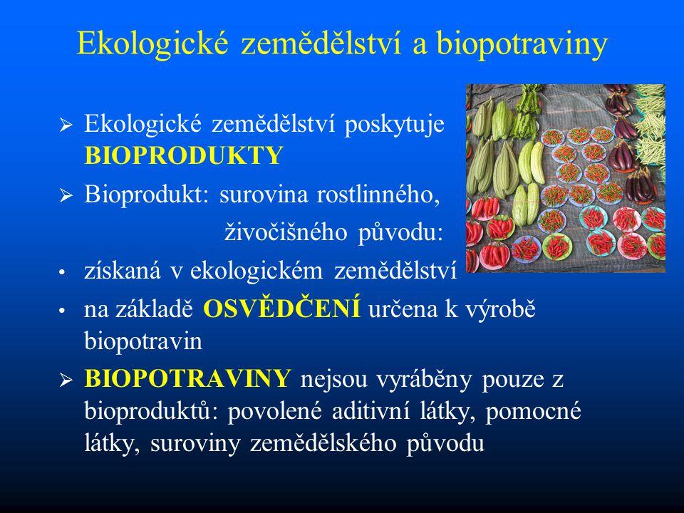 Ekologické zemědělství a biopotraviny