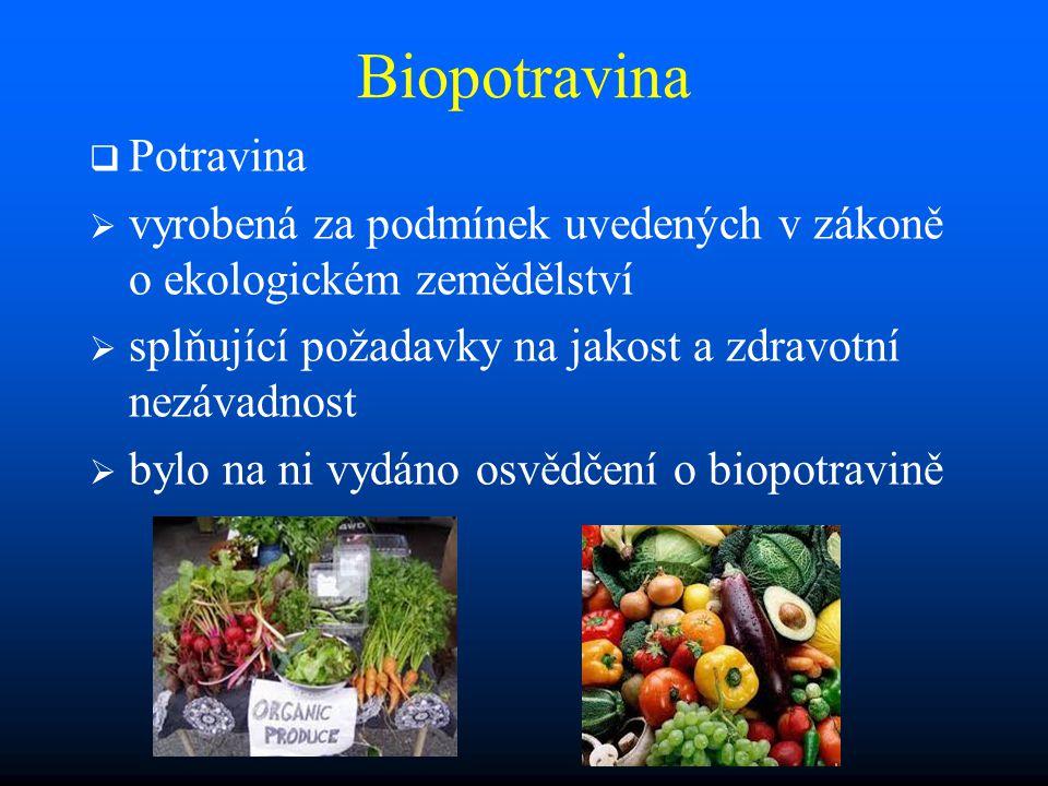 Biopotravina Potravina