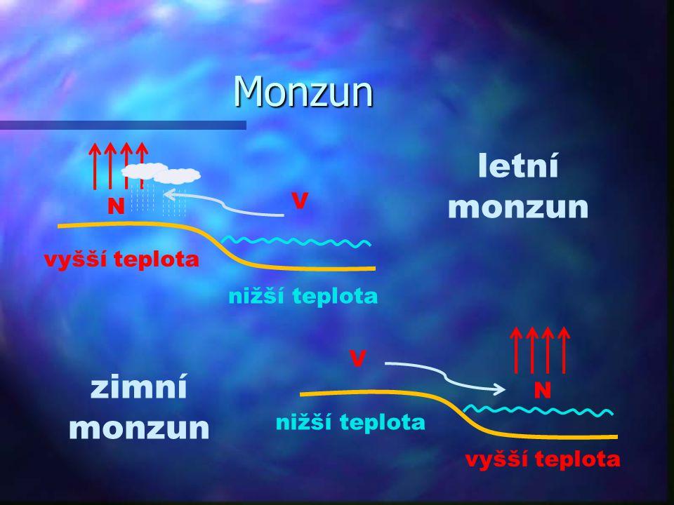 Monzun letní monzun zimní monzun V N vyšší teplota nižší teplota V N