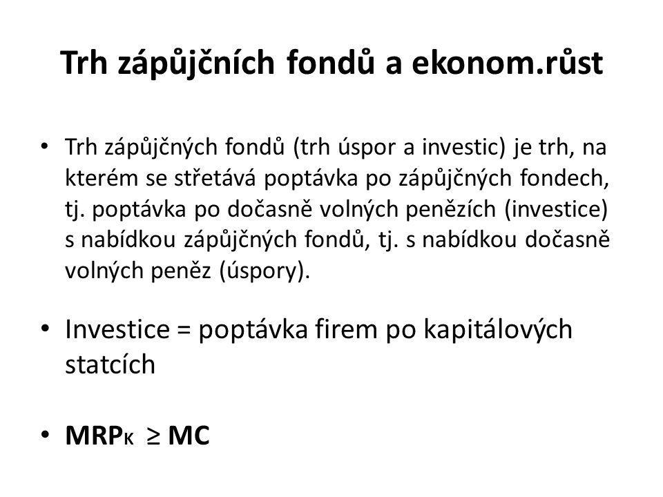 Trh zápůjčních fondů a ekonom.růst