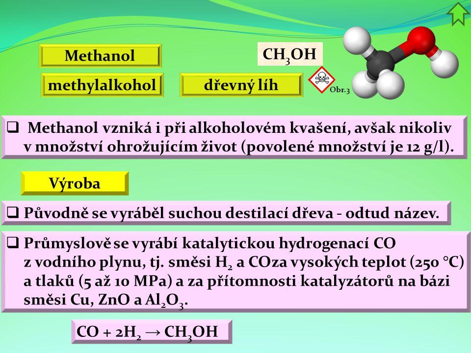 Methanol methylalkohol dřevný líh Výroba