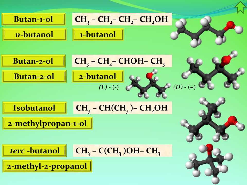 Butan-1-ol CH3 – CH2– CH2– CH2OH n-butanol 1-butanol Butan-2-ol