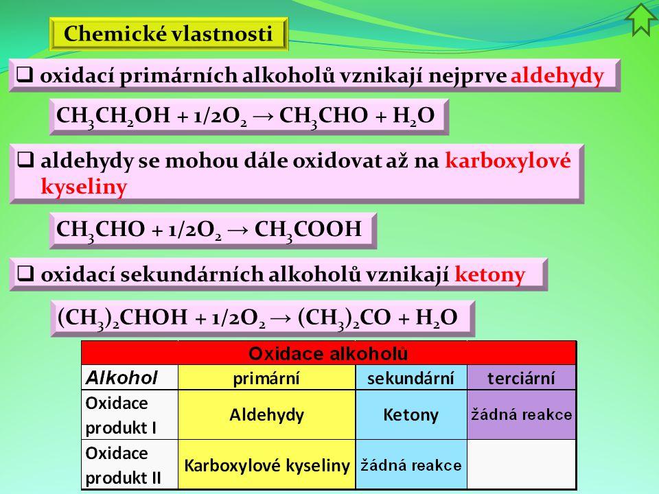Chemické vlastnosti oxidací primárních alkoholů vznikají nejprve aldehydy. CH3CH2OH + 1/2O2 → CH3CHO + H2O.