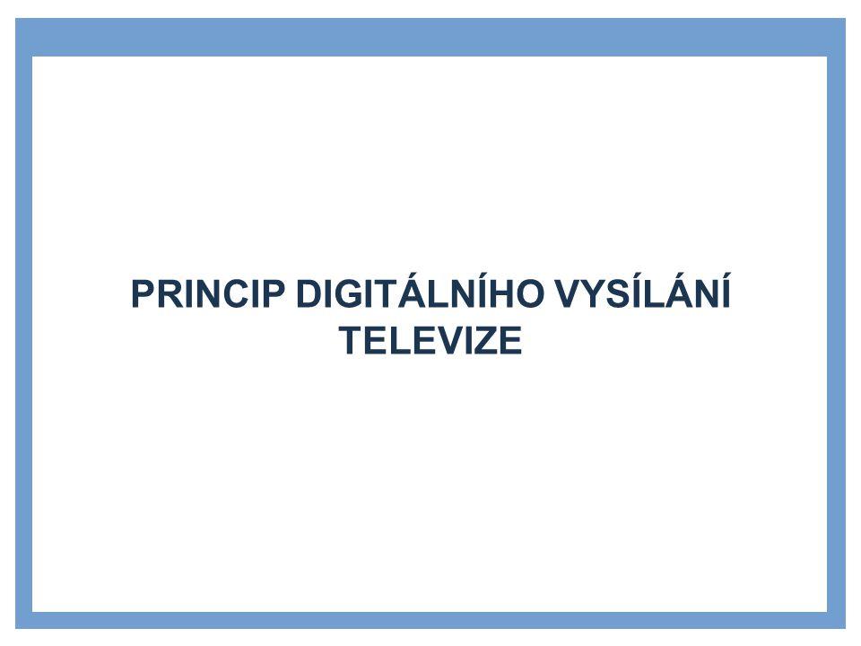 Princip digitálního vysílání televize