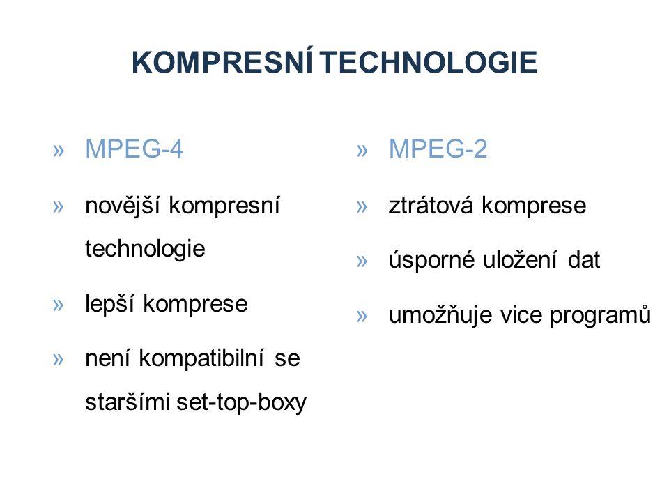 Kompresní technologie