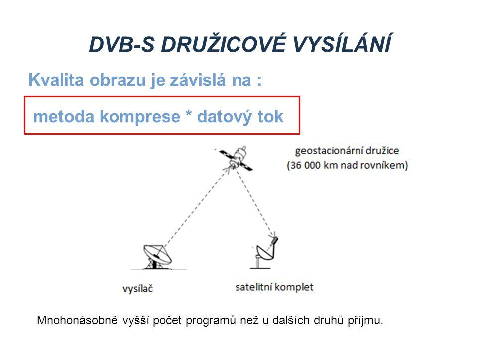 DVB-S družicové vysílání
