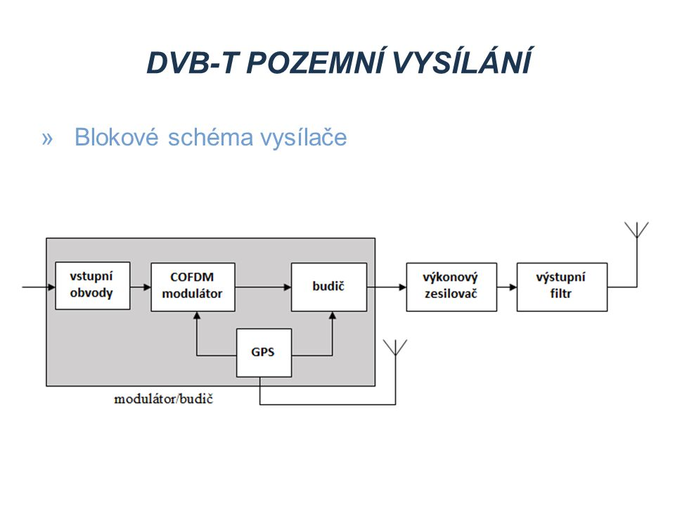 DVB-T pozemní vysílání