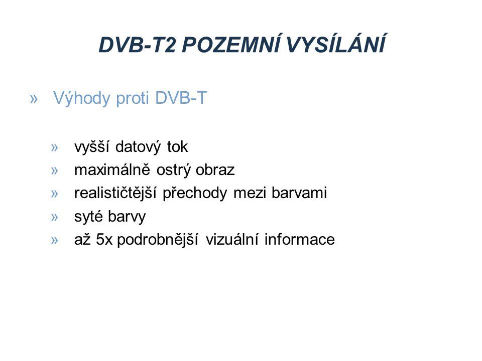 DVB-T2 pozemní vysílání