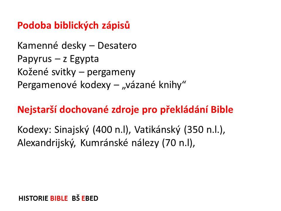 Podoba biblických zápisů