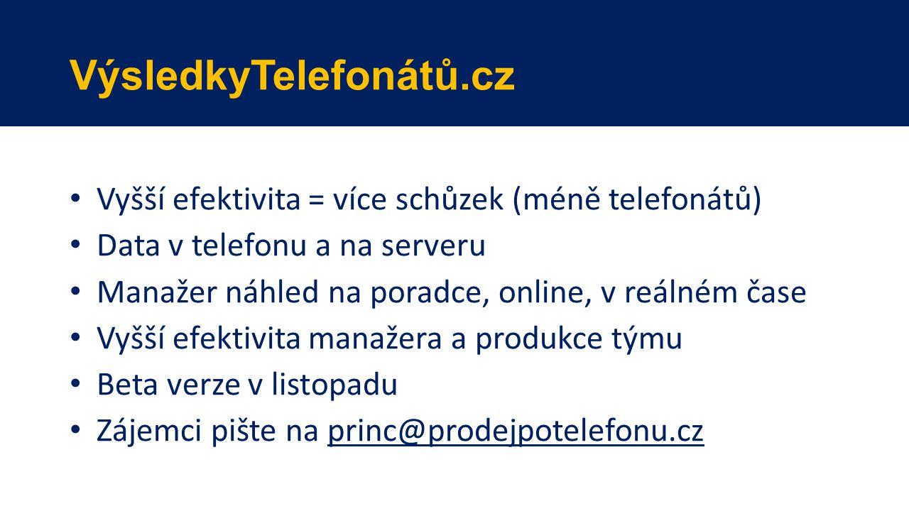 VýsledkyTelefonátů.cz Vyšší efektivita = více schůzek (méně telefonátů) Data v telefonu a na serveru.