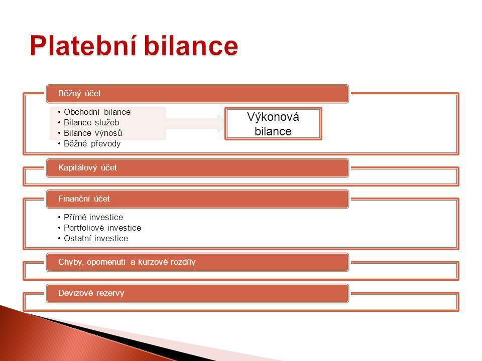 Platební bilance Výkonová bilance Obchodní bilance Bilance služeb