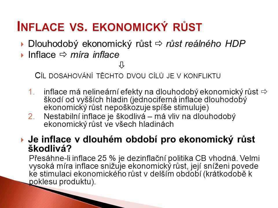 Inflace vs. ekonomický růst