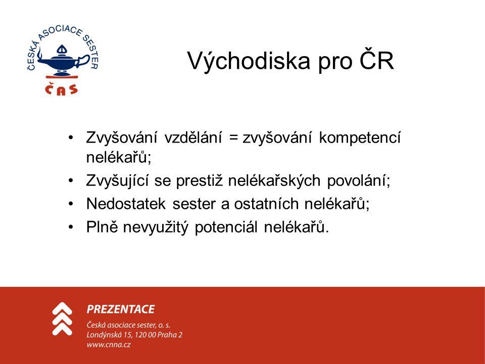 Východiska pro ČR Zvyšování vzdělání = zvyšování kompetencí nelékařů;