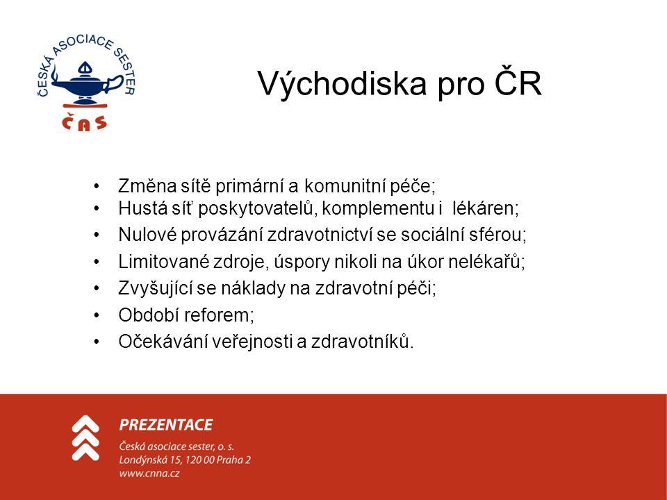 Východiska pro ČR Změna sítě primární a komunitní péče;