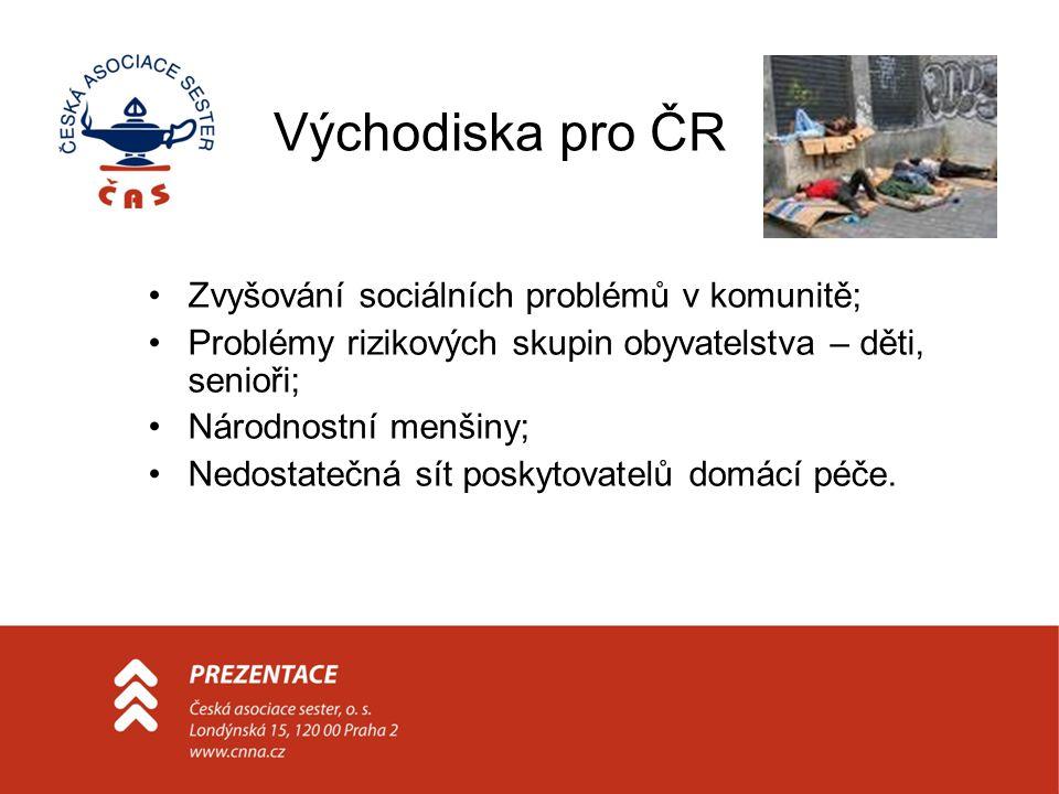 Východiska pro ČR Zvyšování sociálních problémů v komunitě;