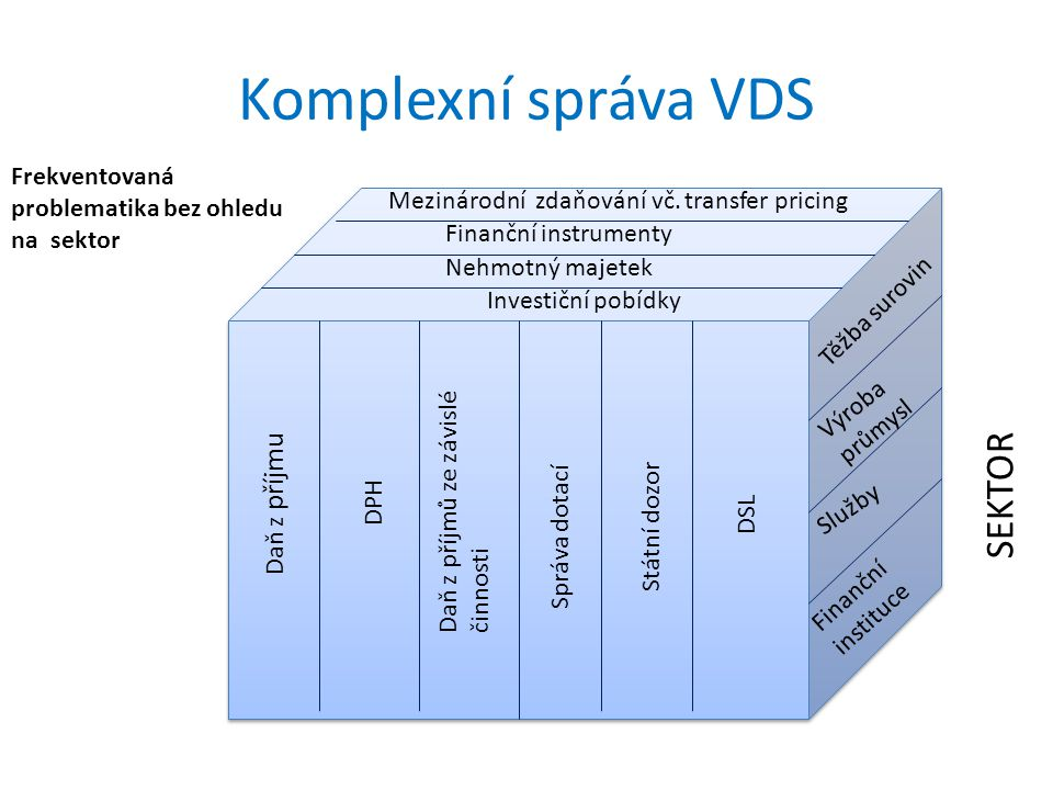 Komplexní správa VDS SEKTOR