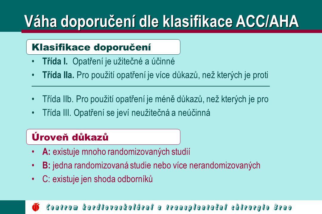 Váha doporučení dle klasifikace ACC/AHA