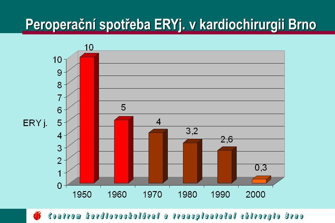 Peroperační spotřeba ERYj. v kardiochirurgii Brno