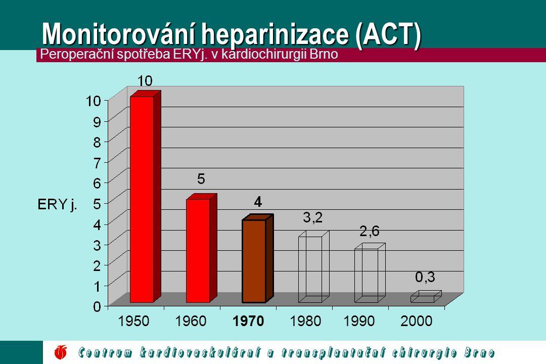 Monitorování heparinizace (ACT)