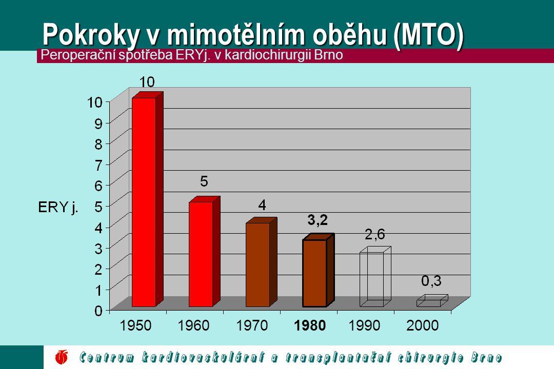 Pokroky v mimotělním oběhu (MTO)