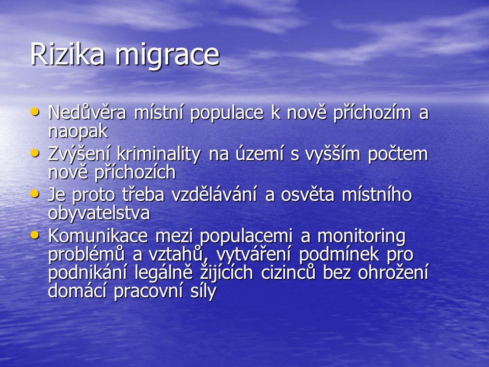 Rizika migrace Nedůvěra místní populace k nově příchozím a naopak