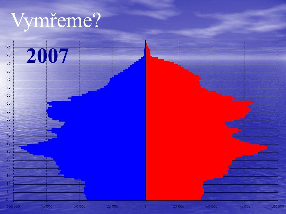 Vymřeme 2007. 95. 90. 85. 80. 75. 70. 65. 60. 55. 50. 45. 40. 35. 30. 25. 20. 15.