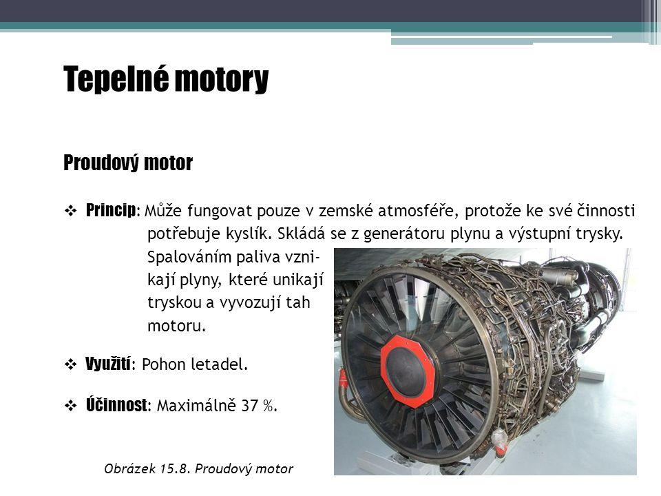 Obrázek 15.8. Proudový motor