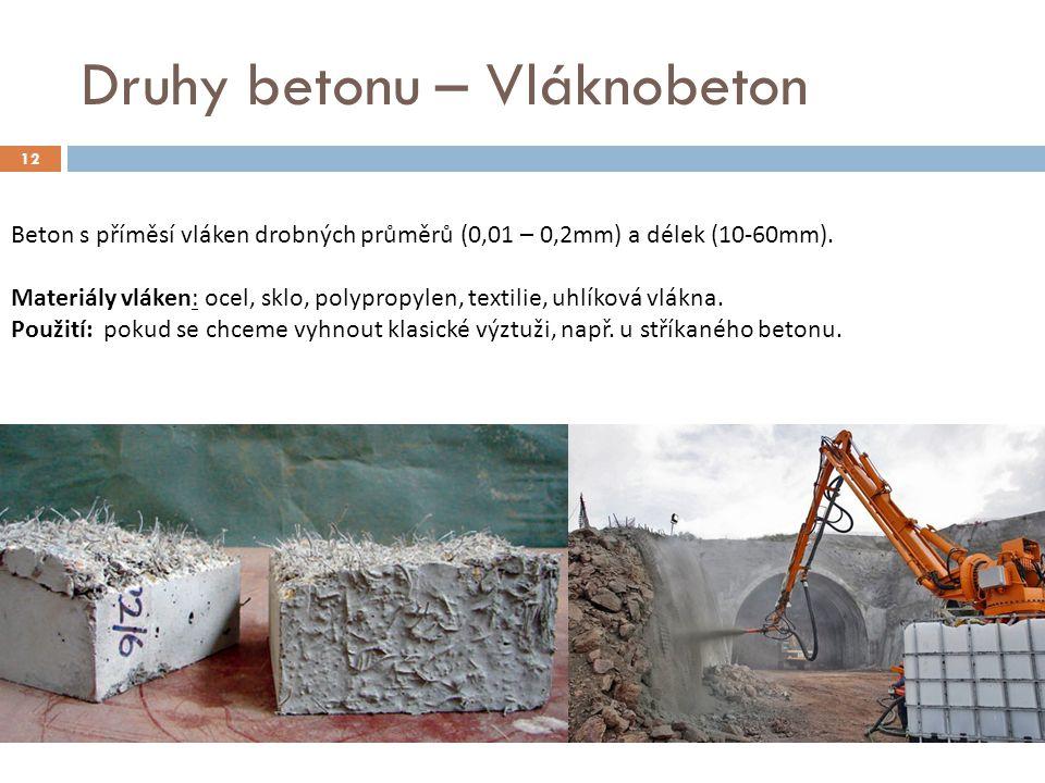 Druhy betonu – Vláknobeton